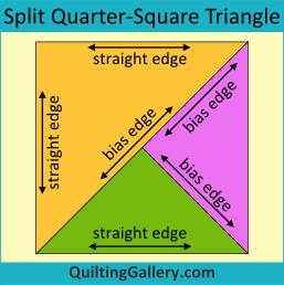 sqst-square